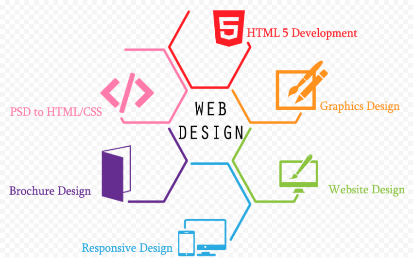 Web Design PNG Free Download Free download